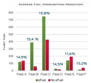 Transit Solutions_eFuel Case Study V2 (3)